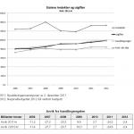 Krisa i EU og Norge